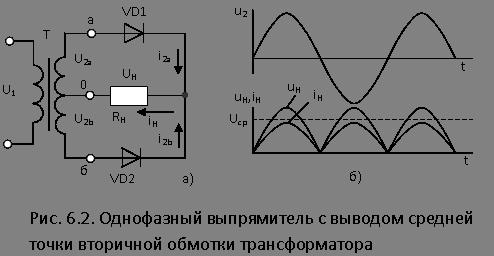 Схема выпрямителя показана на